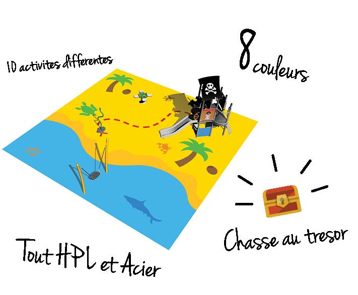 Aire de jeux sol souple toboggan balançoire jeu à ressort thématique chasse au trésor
