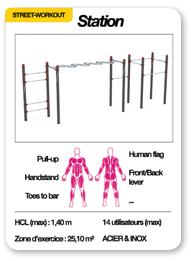 Carte station street-workout