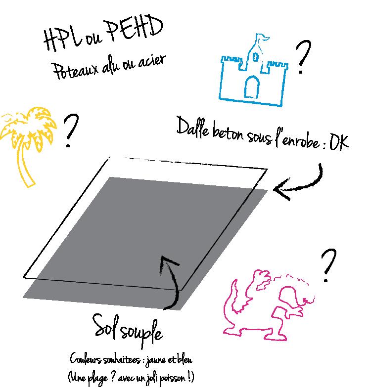 Aire de jeux pour collectivité école primaire  - Matériaux Sol amortissant et thématique