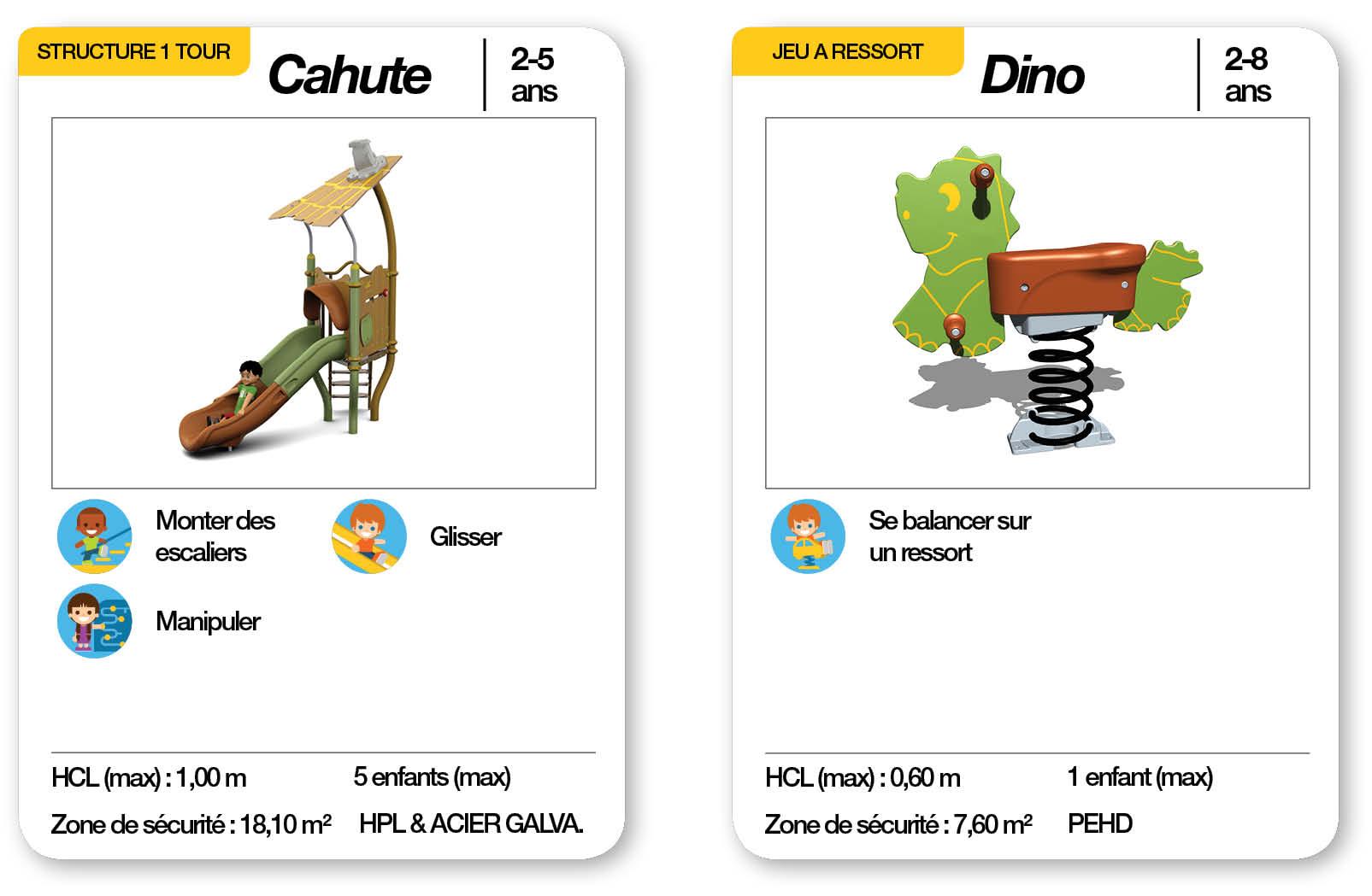 Cartes d'une aire de jeux thématique petit dinosaure