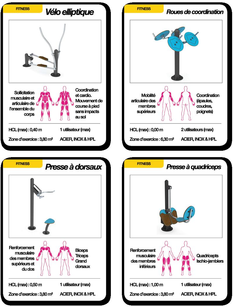 Cartes d'une grande aire de fitness avec Vélo elliptique, Roues de coordination, Presse à dorsaux et presse à quadriceps
