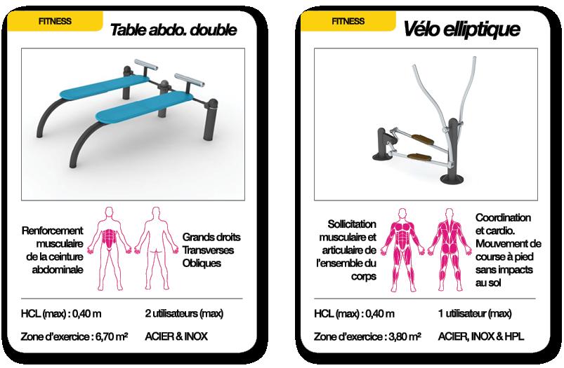 Aire de fitness avec table abdos et vélo elliptique