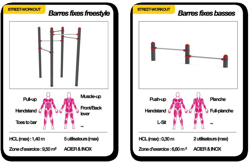 Aire de street-workout avec barres fixes hautes et basses et sol souple